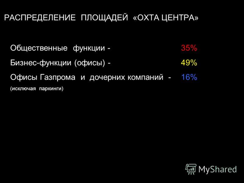 РАСПРЕДЕЛЕНИЕ ПЛОЩАДЕЙ «ОХТА ЦЕНТРА» Общественные функции - 35% Бизнес-функции (офисы) -49% Офисы Газпрома и дочерних компаний - 16% (исключая паркинги)