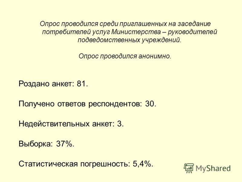 Опрос проводился среди приглашенных на заседание потребителей услуг Министерства – руководителей подведомственных учреждений. Опрос проводился анонимно. Роздано анкет: 81. Получено ответов респондентов: 30. Недействительных анкет: 3. Выборка: 37%. Ст