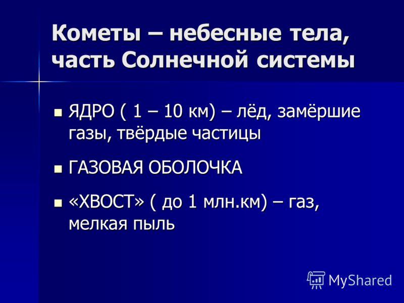 Кометы – небесные тела, часть Солнечной системы ЯДРО ( 1 – 10 км) – лёд, замёршие газы, твёрдые частицы ЯДРО ( 1 – 10 км) – лёд, замёршие газы, твёрдые частицы ГАЗОВАЯ ОБОЛОЧКА ГАЗОВАЯ ОБОЛОЧКА «ХВОСТ» ( до 1 млн.км) – газ, мелкая пыль «ХВОСТ» ( до 1