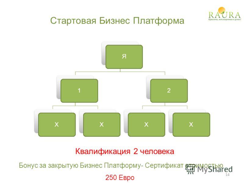 Стартовая Бизнес Платформа Я1ХХ2ХХ Бонус за закрытую Бизнес Платформу- Сертификат стоимостью 250 Евро Квалификация 2 человека 14