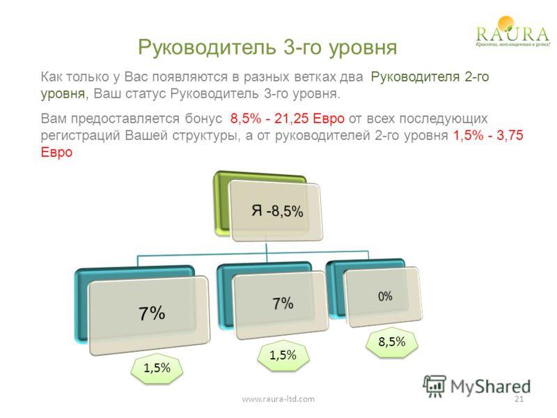 Руководитель 3-го уровня 21 Как только у Вас появляются в разных ветках два Руководителя 2-го уровня, Ваш статус Руководитель 3-го уровня. Вам предоставляется бонус 8,5% - 21,25 Евро от всех последующих регистраций Вашей структуры, а от руководителей