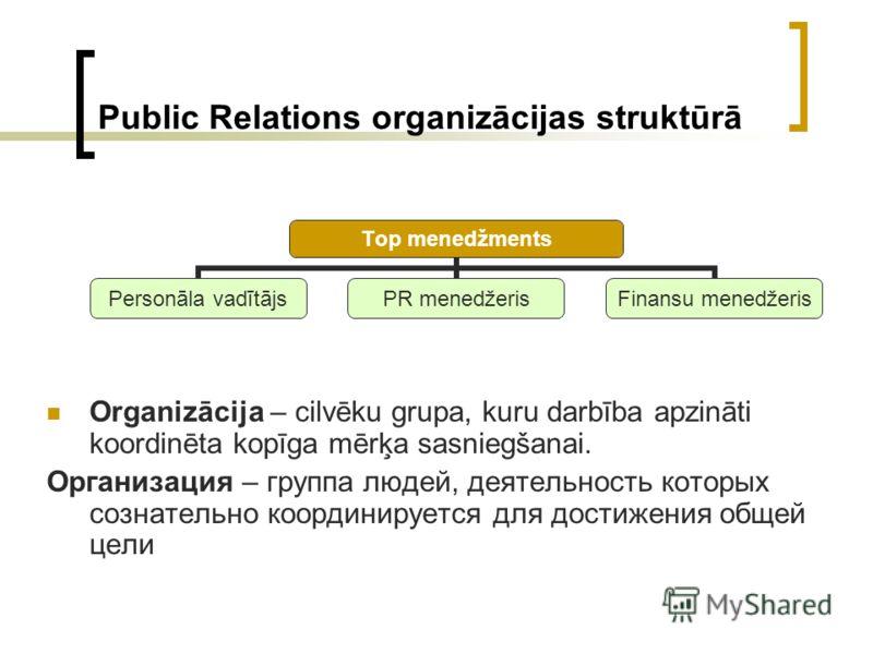Public Relations organizācijas struktūrā Top menedžment s Personāla vadītājs PR menedžeris Finansu menedžeris Organizācija – cilvēku grupa, kuru darbība apzināti koordinēta kopīga mērķa sasniegšanai. Организация – группа людей, деятельность которых с