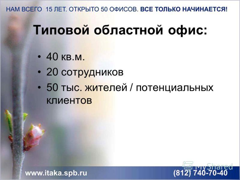 40 кв.м. 20 сотрудников 50 тыс. жителей / потенциальных клиентов Типовой областной офис: