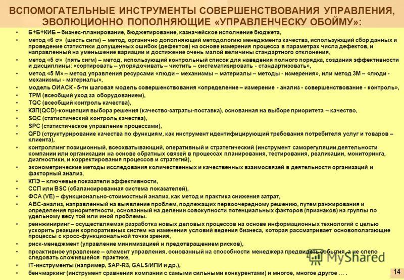 13 СППУ или PPS (система производственного планирования и управления на основе централизованных принципов) САУ - система управления на основе простого администрирования производственно- хозяйственной деятельности Управление по результату с контролем