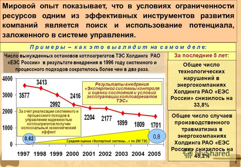 3 Примеры улучшения результатов за счет устранения недостатков и лучшего использования имеющихся в наличии в энергокомпаниях ресурсов 1.Применение системного подхода к управлению надежностью в 1987 году на Ставропольской ГРЭС позволило в течение одно