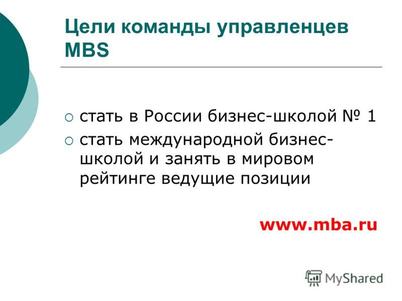 Цели команды управленцев MBS стать в России бизнес-школой 1 стать международной бизнес- школой и занять в мировом рейтинге ведущие позиции www.mba.ru