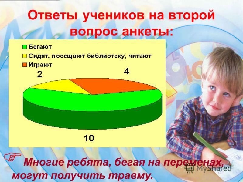 Ответы учеников на второй вопрос анкеты: Многие ребята, бегая на переменах, могут получить травму.