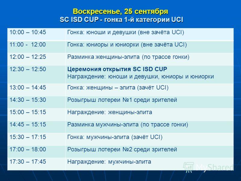 Воскресенье, 25 сентября SC ISD CUP - гонка 1-й категории UCI 10:00 – 10:45Гонка: юноши и девушки (вне зачёта UCI) 11:00 - 12:00Гонка: юниоры и юниорки (вне зачёта UCI) 12:00 – 12:25Разминка женщины-элита (по трассе гонки) 12:30 – 12:50Церемония откр