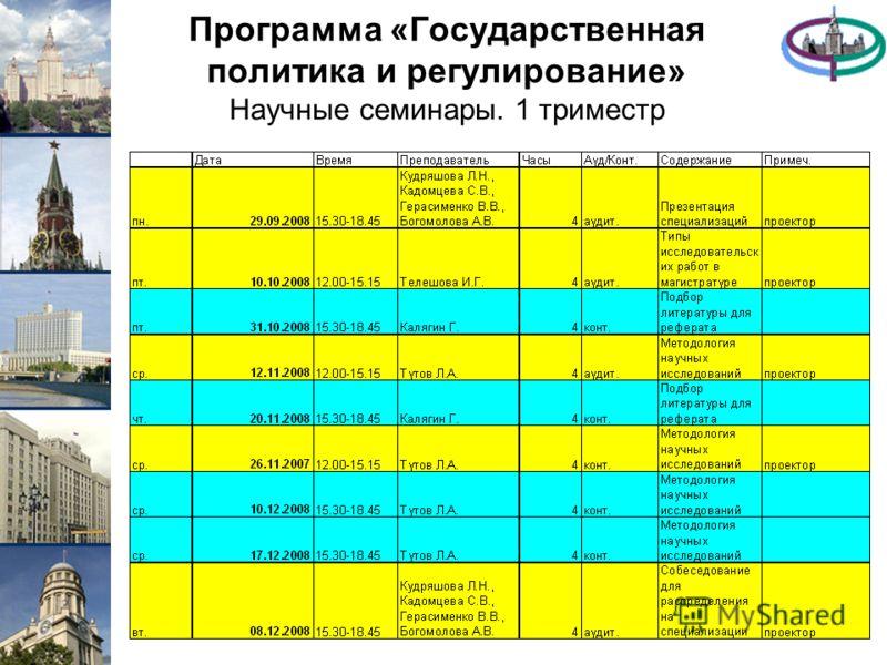 Программа «Государственная политика и регулирование» Научные семинары. 1 триместр