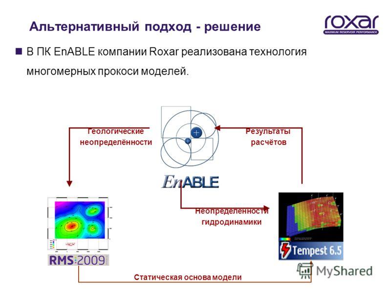 Альтернативный подход - решение nВ ПК EnABLE компании Roxar реализована технология многомерных прокоси моделей. Геологические неопределённости Неопределённости гидродинамики Статическая основа модели Результаты расчётов