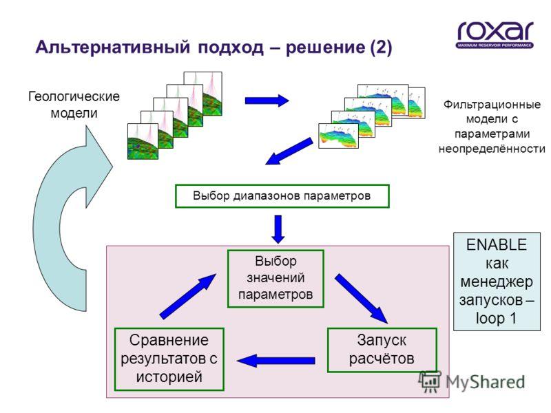 Альтернативный подход – решение (2) Геологические модели ENABLE как менеджер запусков – loop 1 Фильтрационные модели с параметрами неопределённости Запуск расчётов Сравнение результатов с историей Выбор диапазонов параметров Выбор значений параметров