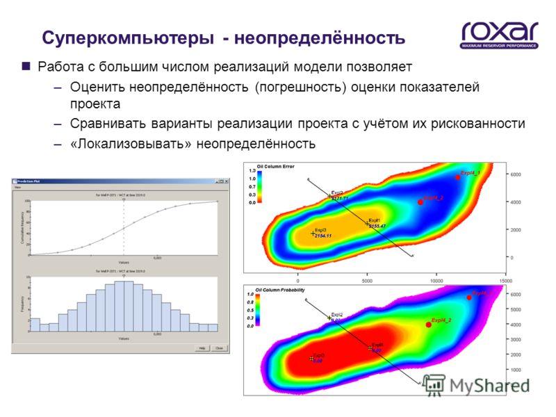 Суперкомпьютеры - неопределённость nРабота с большим числом реализаций модели позволяет –Оценить неопределённость (погрешность) оценки показателей проекта –Сравнивать варианты реализации проекта с учётом их рискованности –«Локализовывать» неопределён