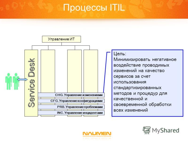 Процессы ITIL Цель: Минимизировать негативное воздействие проводимых изменений на качество сервисов за счет использования стандартизированных методов и процедур для качественной и своевременной обработки всех изменений Управление ИТ INC. Управление и