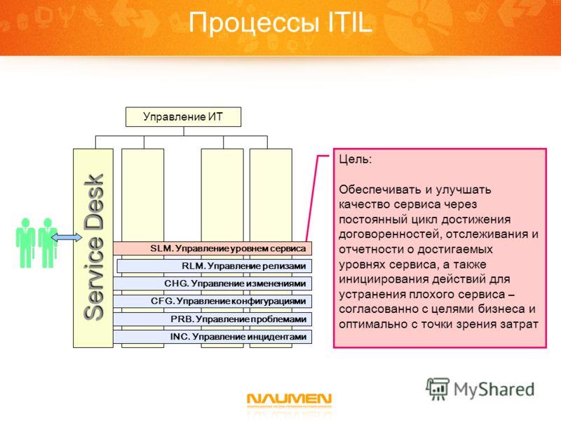 Процессы ITIL Цель: Обеспечивать и улучшать качество сервиса через постоянный цикл достижения договоренностей, отслеживания и отчетности о достигаемых уровнях сервиса, а также инициирования действий для устранения плохого сервиса – согласованно с цел