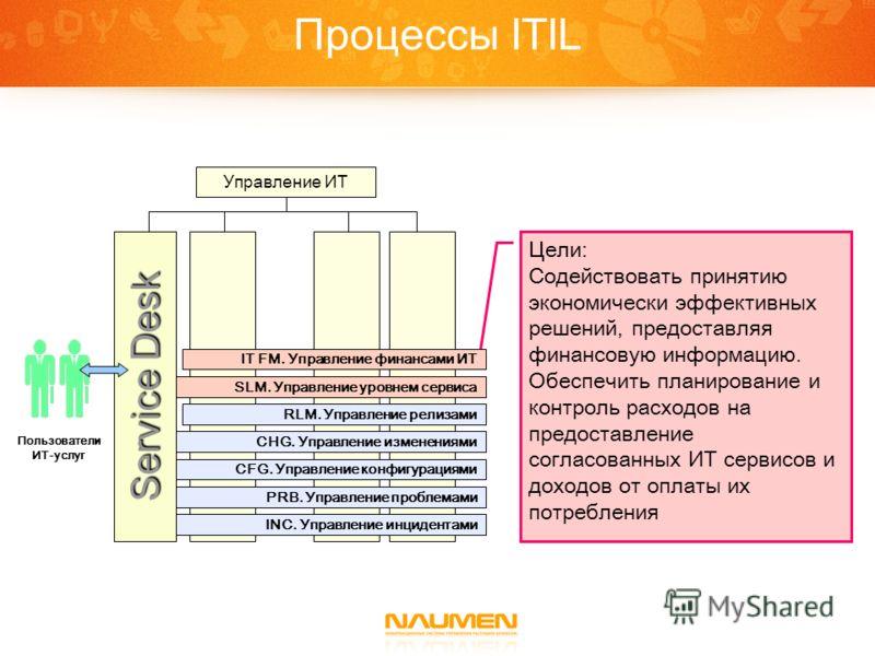 Процессы ITIL Цели: Содействовать принятию экономически эффективных решений, предоставляя финансовую информацию. Обеспечить планирование и контроль расходов на предоставление согласованных ИТ сервисов и доходов от оплаты их потребления Управление ИТ