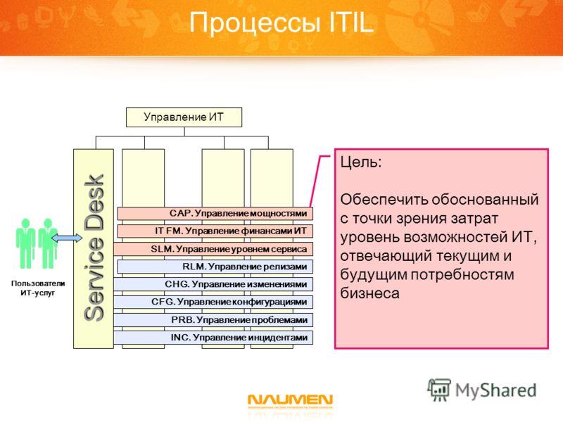 Процессы ITIL Цель: Обеспечить обоснованный с точки зрения затрат уровень возможностей ИТ, отвечающий текущим и будущим потребностям бизнеса Управление ИТ INC. Управление инцидентами PRB. Управление проблемами CFG. Управление конфигурациями CHG. Упра