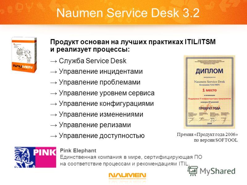 Naumen Service Desk 3.2 Продукт основан на лучших практиках ITIL/ITSM и реализует процессы: Служба Service Desk Управление инцидентами Управление проблемами Управление уровнем сервиса Управление конфигурациями Управление изменениями Управление релиза
