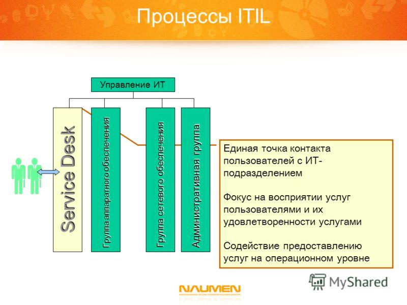 Процессы ITIL Управление ИТ Единая точка контакта пользователей с ИТ- подразделением Фокус на восприятии услуг пользователями и их удовлетворенности услугами Содействие предоставлению услуг на операционном уровне Группа аппаратного обеспечения Группа