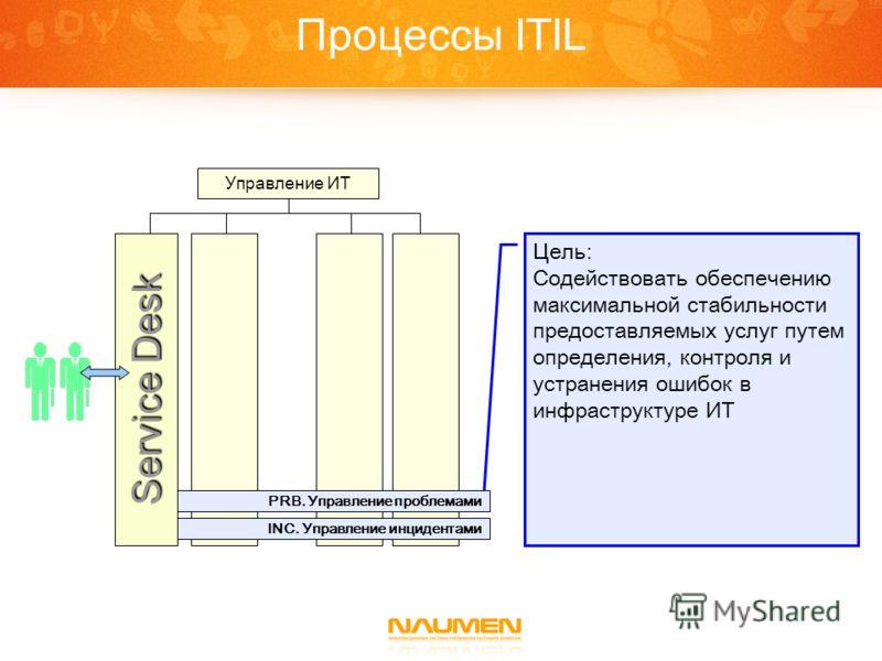 Процессы ITIL Цель: Содействовать обеспечению максимальной стабильности предоставляемых услуг путем определения, контроля и устранения ошибок в инфраструктуре ИТ Управление ИТ INC. Управление инцидентами PRB. Управление проблемами Service Desk