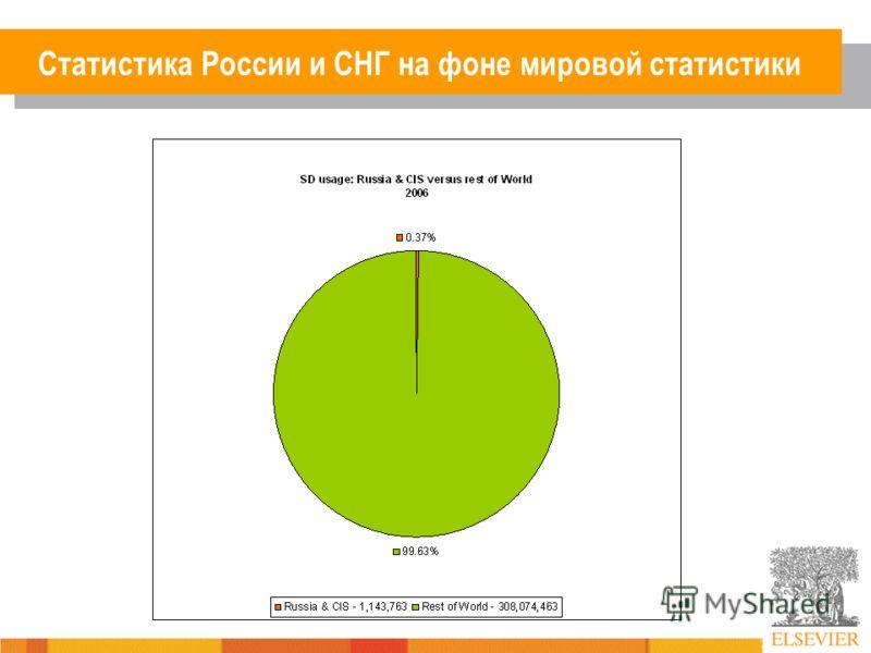Статистика России и СНГ на фоне мировой статистики