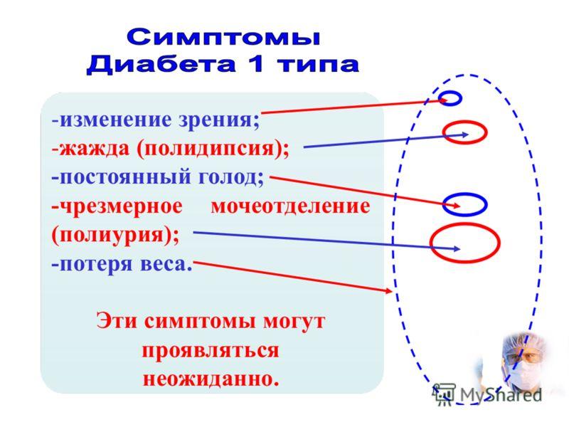 Презентация на тему Сахарный диабет профилактика Лекция ГАУЗ  13 Сахарный