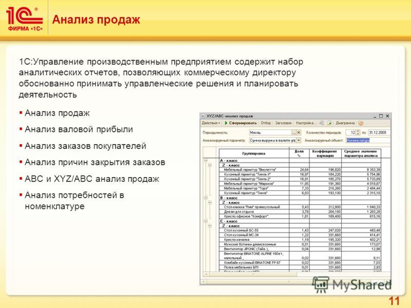 11 Анализ продаж 1С:Управление производственным предприятием содержит набор аналитических отчетов, позволяющих коммерческому директору обоснованно принимать управленческие решения и планировать деятельность Анализ продаж Анализ валовой прибыли Анализ