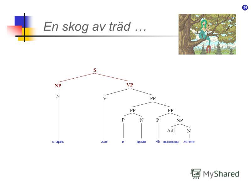 33 S NP VP V PP N En skog av träd … P NPNP старик жилвдоме на высоком холме