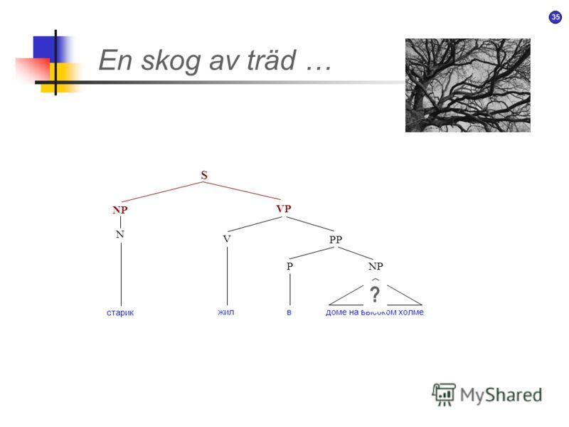 34 S NP VP V PP N En skog av träd … PP P старик жилвдоме P NP NP Adj холме N высоком на