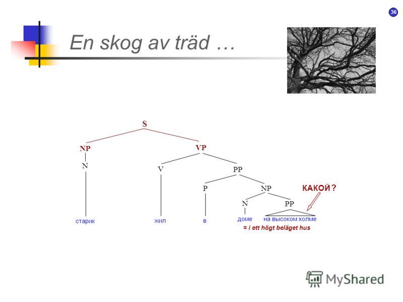 35 S NP VP V PP N En skog av träd … P старик жилв NPNP доме на высоком холме ?