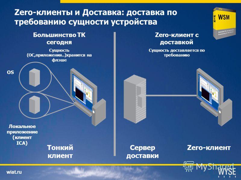 wiat.ru Сервер доставки Zero-клиент Zero-клиент с доставкой Сущность доставляется по требованию Zero-клиенты и Доставка: доставка по требованию сущности устройства Тонкий клиент OS Локальное приложение (клиент ICA) Большинство ТК сегодня Сущность (ОС