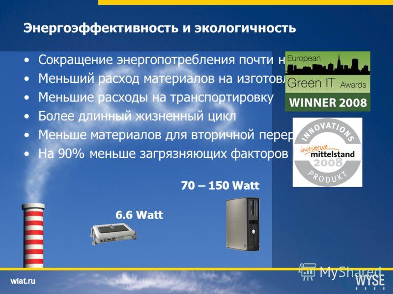 wiat.ru Энергоэффективность и экологичность Сокращение энергопотребления почти на 90% Меньший расход материалов на изготовление Меньшие расходы на транспортировку Более длинный жизненный цикл Меньше материалов для вторичной переработки На 90% меньше