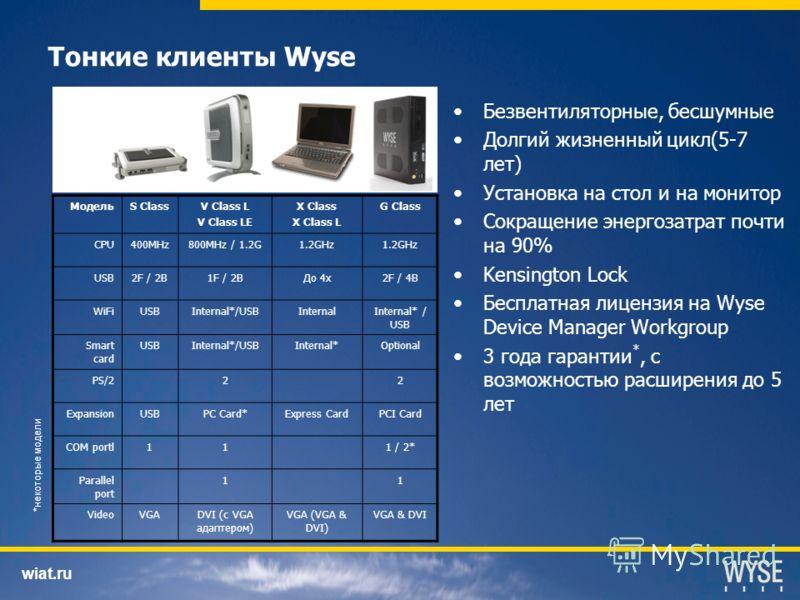 wiat.ru Тонкие клиенты Wyse Безвентиляторные, бесшумные Долгий жизненный цикл(5-7 лет) Установка на стол и на монитор Сокращение энергозатрат почти на 90% Kensington Lock Бесплатная лицензия на Wyse Device Manager Workgroup 3 года гарантии *, с возмо