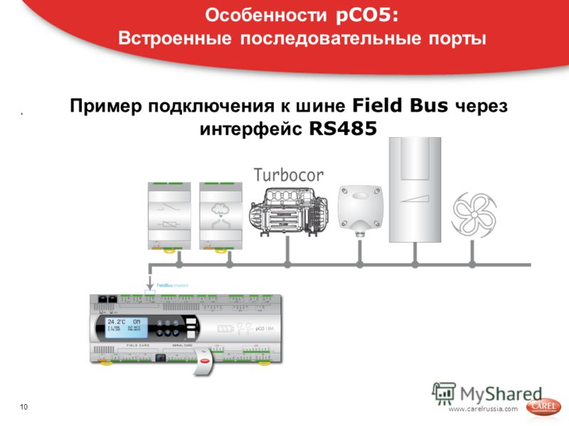 www.carelrussia.com. Пример подключения к шине Field Bus через интерфейс RS485 Особенности pCO5: Встроенные последовательные порты 10