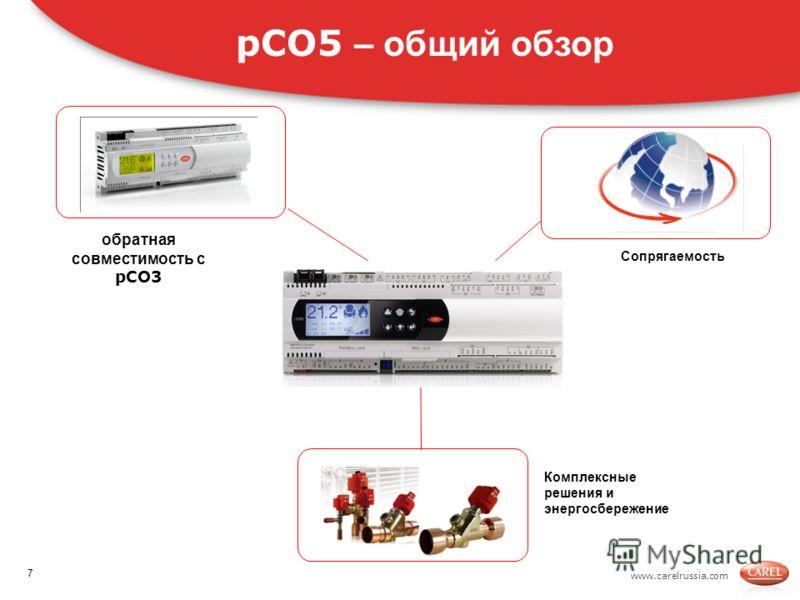 www.carelrussia.com Комплексные решения и энергосбережение Сопрягаемость pCO5 – общий обзор обратная совместимость с pCO3 7