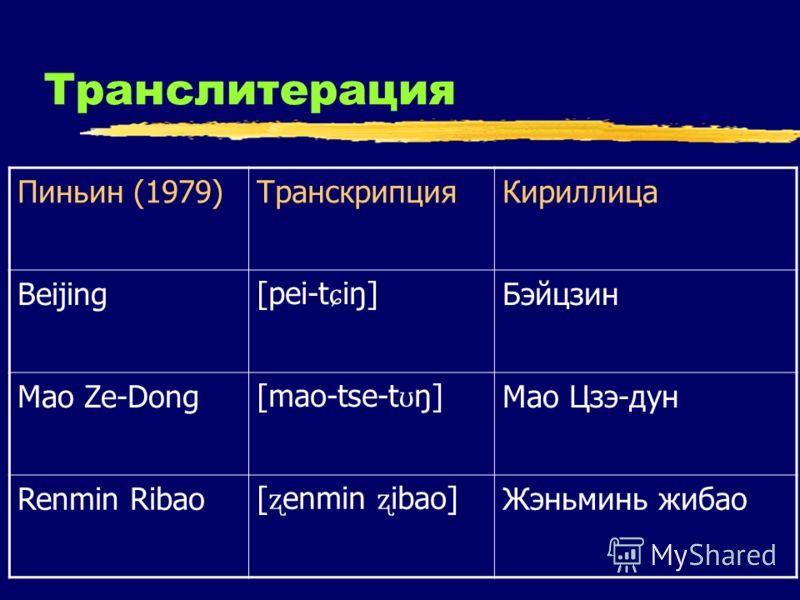 Транслитерация Пиньин (1979)ТранскрипцияКириллица Beijing [pei-t ɕ iŋ] Бэйцзин Mao Ze-Dong [mao-tse-t ʊ ŋ] Мао Цзэ-дун Renmin Ribao [ ʐ enmin ʐ ibao] Жэньминь жибао