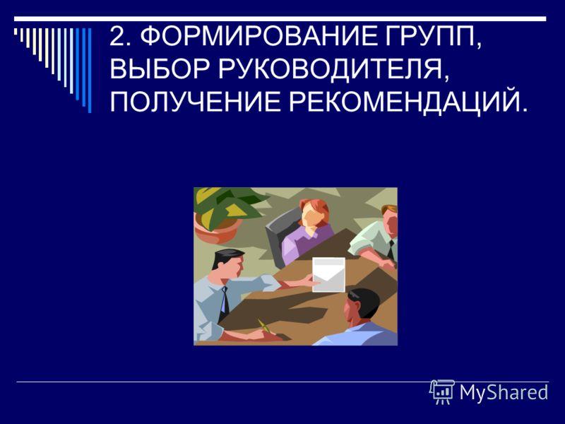 ХОД РЕАЛИЗАЦИИ 1. ОЗНАКОМ- ЛЕНИЕ С ТЕ- МОЙ И ЦЕЛЬЮ ПРОЕКТА