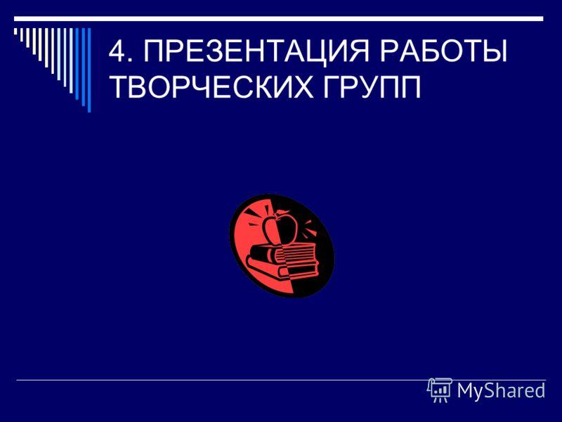 3.ПОИСК МАТЕРИАЛА: работа в библиотеке, поиск информации в Интернет, оформление собранного материала