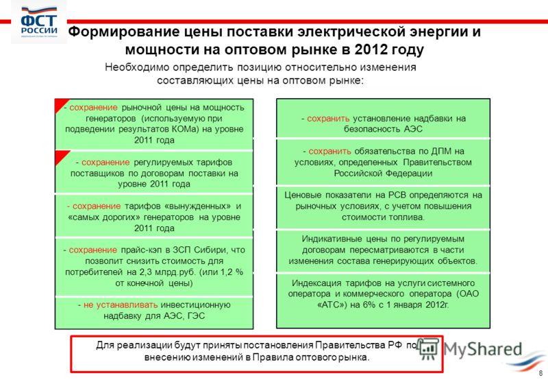 Для реализации будут приняты постановления Правительства РФ по внесению изменений в Правила оптового рынка. Формирование цены поставки электрической энергии и мощности на оптовом рынке в 2012 году Необходимо определить позицию относительно изменения