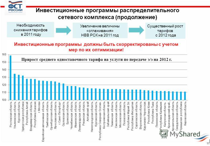 Электроэнергетика Российской Федерации Инвестиционные программы распределительного сетевого комплекса (продолжение) Увеличение величины «сглаживания» НВВ РСК на 2011 год Существенный рост тарифов с 2012 года Инвестиционные программы должны быть скорр