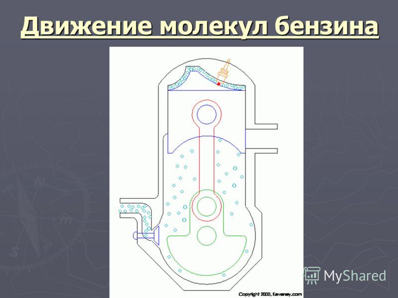 Движение молекул бензина
