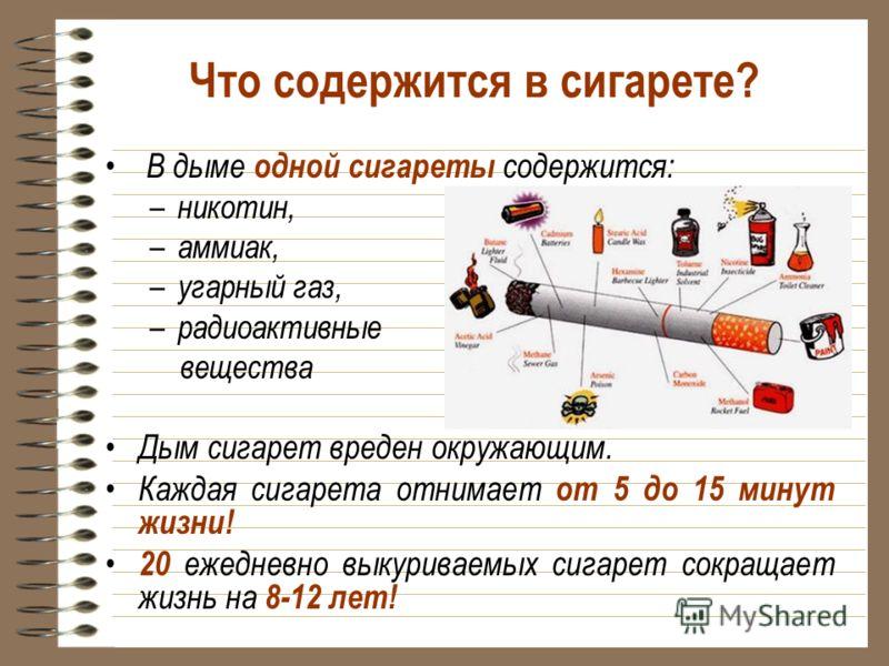 Что содержится в сигарете? В дыме одной сигареты содержится: – никотин, – аммиак, – угарный газ, – радиоактивные вещества Дым сигарет вреден окружающим. Каждая сигарета отнимает от 5 до 15 минут жизни! 20 ежедневно выкуриваемых сигарет сокращает жизн