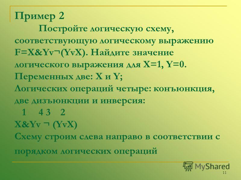 11 Пример 2 Постройте логическую схему, соответствующую логическому выражению F=X&Yv¬(YvX). Найдите значение логического выражения для X=1, Y=0. Переменных две: X и Y; Логических операций четыре: конъюнкция, две дизъюнкции и инверсия: 1 4 3 2 X&Yv ¬
