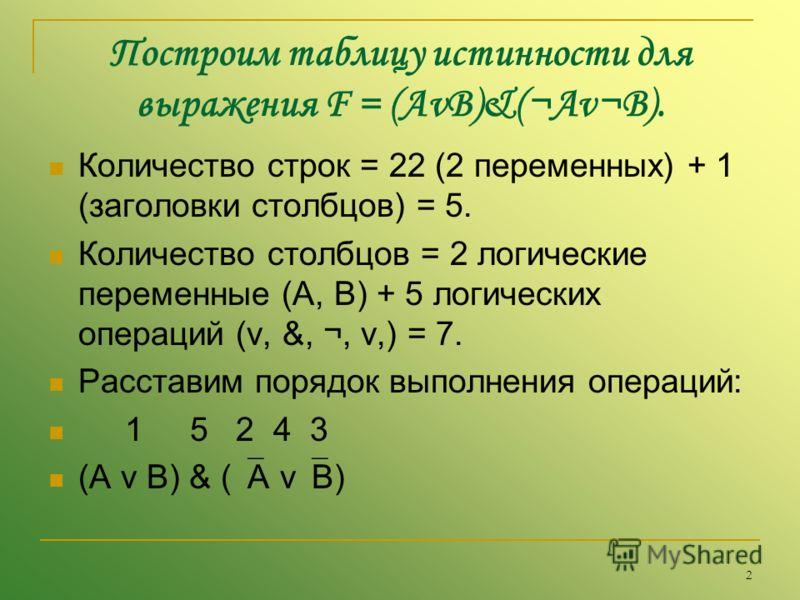 2 Построим таблицу истинности для выражения F = (AvB)&(¬Av¬B). Количество строк = 22 (2 переменных) + 1 (заголовки столбцов) = 5. Количество столбцов = 2 логические переменные (А, В) + 5 логических операций (v, &, ¬, v,) = 7. Расставим порядок выполн