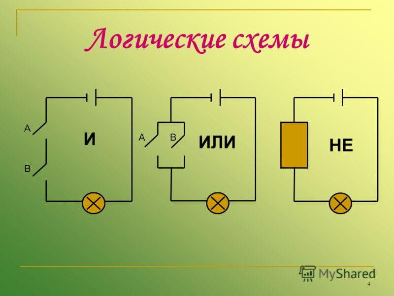 4 А В АВ И ИЛИ НЕ Логические схемы