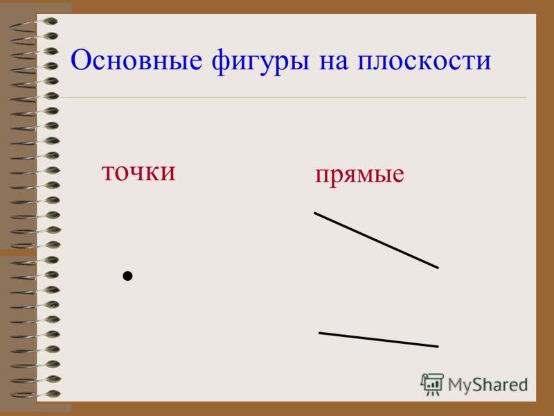 Основные фигуры на плоскости точки прямые.