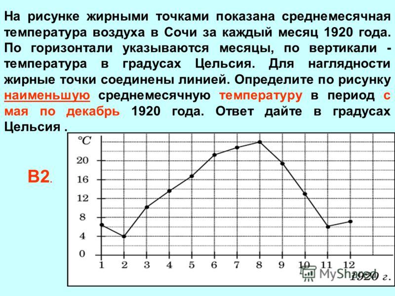 На рисунке жирными точками показана среднемесячная температура воздуха в Сочи за каждый месяц 1920 года. По горизонтали указываются месяцы, по вертикали - температура в градусах Цельсия. Для наглядности жирные точки соединены линией. Определите по ри