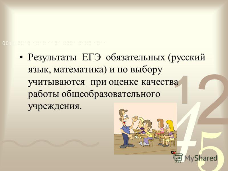 Результаты ЕГЭ обязательных (русский язык, математика) и по выбору учитываются при оценке качества работы общеобразовательного учреждения.