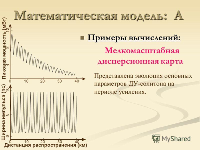 Математическая модель: A Примеры вычислений: Примеры вычислений: Мелкомасштабная дисперсионная карта 0 10 20 30 40 6 8 10 Дистанция распространения (км) Ширина импульса (пс) 0 10 20 30 40 4 8 12 Пиковая мощность (мВт) Представлена эволюция основных п