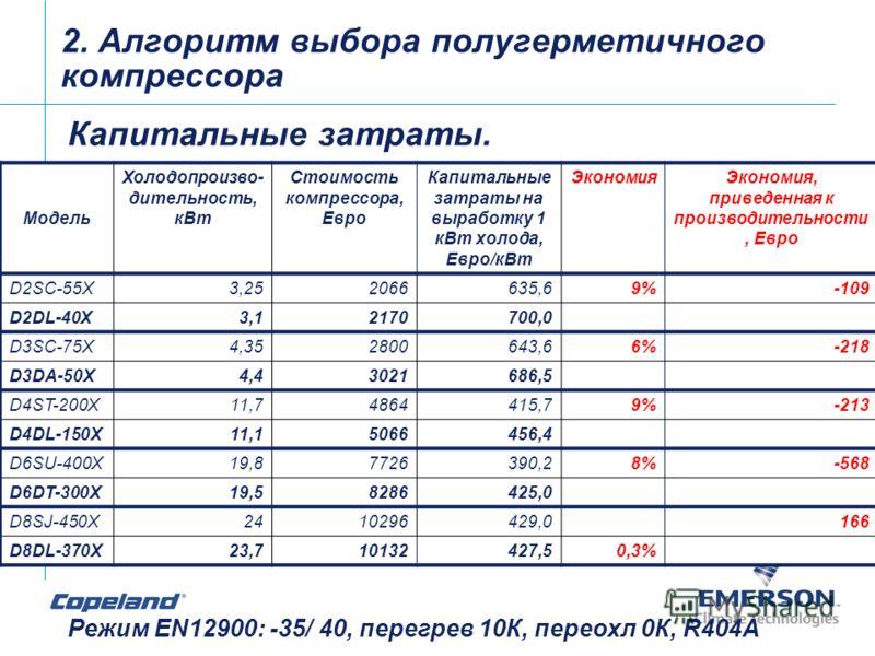 2. Алгоритм выбора полугерметичного компрессора Капитальные затраты. Модель Холодопроизво- дительность, кВт Стоимость компрессора, Евро Капитальные затраты на выработку 1 кВт холода, Евро/кВт Экономия Экономия, приведенная к производительности, Евро