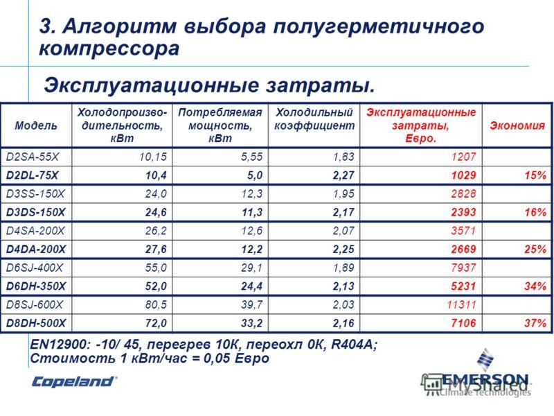 3. Алгоритм выбора полугерметичного компрессора Эксплуатационные затраты. EN12900: -10/ 45, перегрев 10К, переохл 0К, R404A; Стоимость 1 кВт/час = 0,05 Евро Модель Холодопроизво- дительность, кВт Потребляемая мощность, кВт Холодильный коэффициент Экс